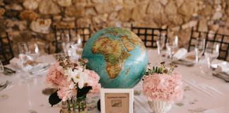 mariage déco thème voyage